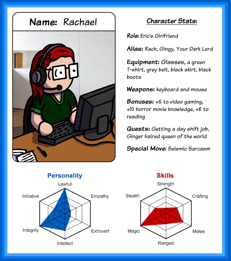 character sheet rachael