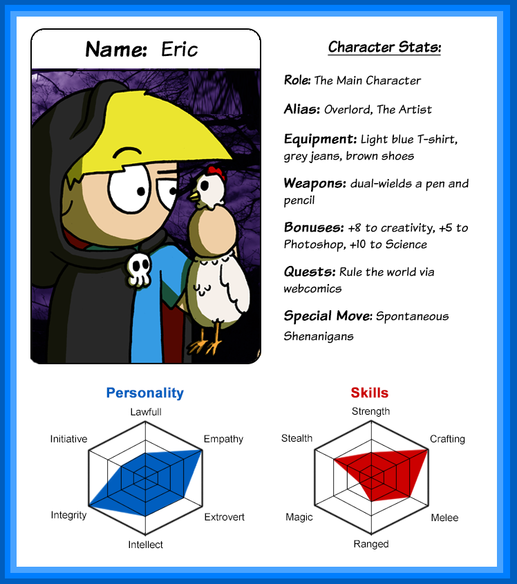 Character sheet eric
